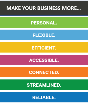 Business management software features
